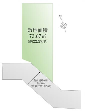 土地概略図